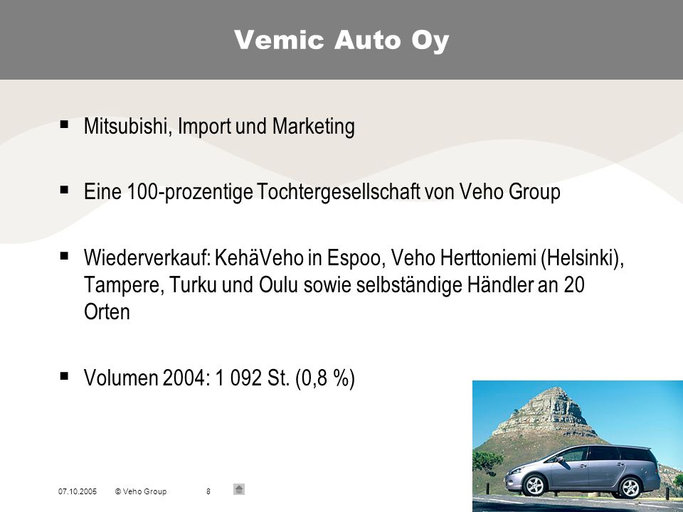 07.10.2005© Veho Group8 Vemic Auto Oy Mitsubishi, Import und Marketing Eine 100-prozentige Tochtergesellschaft von Veho Group Wiederverkauf: KehäVeho