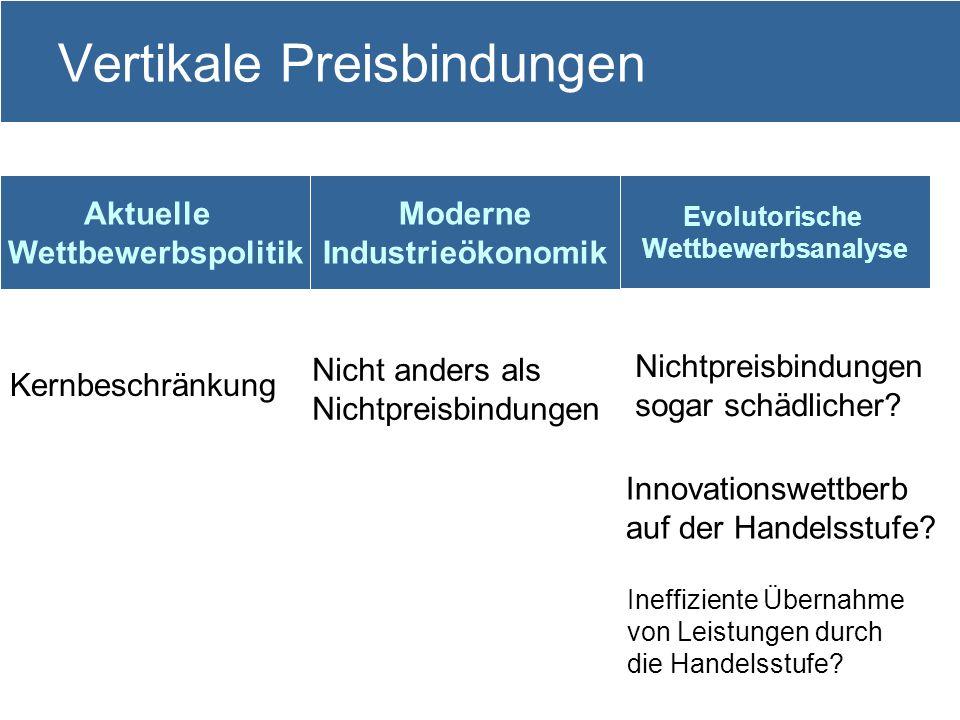 13 Vertikale Preisbindungen Aktuelle Wettbewerbspolitik Evolutorische Wettbewerbsanalyse Moderne Industrieökonomik Kernbeschränkung Nicht anders als N