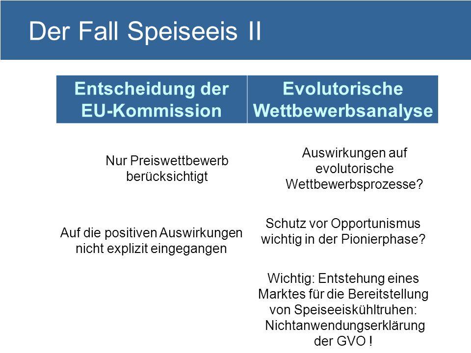 15 Der Fall Speiseeis II Entscheidung der EU-Kommission Evolutorische Wettbewerbsanalyse Nur Preiswettbewerb berücksichtigt Auswirkungen auf evolutori