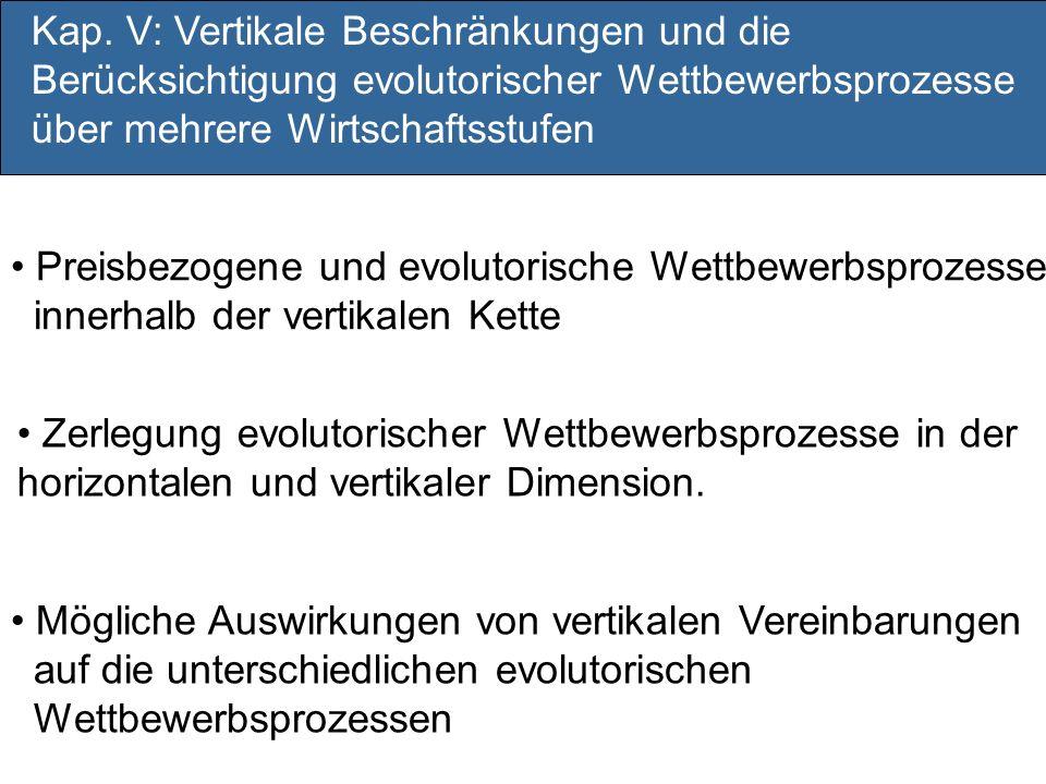 Kap. V: Vertikale Beschränkungen und die Berücksichtigung evolutorischer Wettbewerbsprozesse über mehrere Wirtschaftsstufen Preisbezogene und evolutor