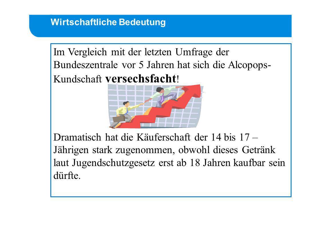 Wirtschaftliche Bedeutung Durch den starken Konsum dieser Getränke von Jugendlichen unter 18 Jahren wollen die österreichischen Behörden diese alkohol