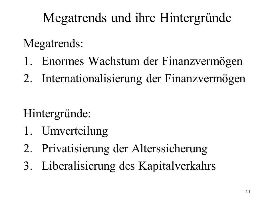 11 Megatrends und ihre Hintergründe Megatrends: 1.Enormes Wachstum der Finanzvermögen 2.Internationalisierung der Finanzvermögen Hintergründe: 1.Umver