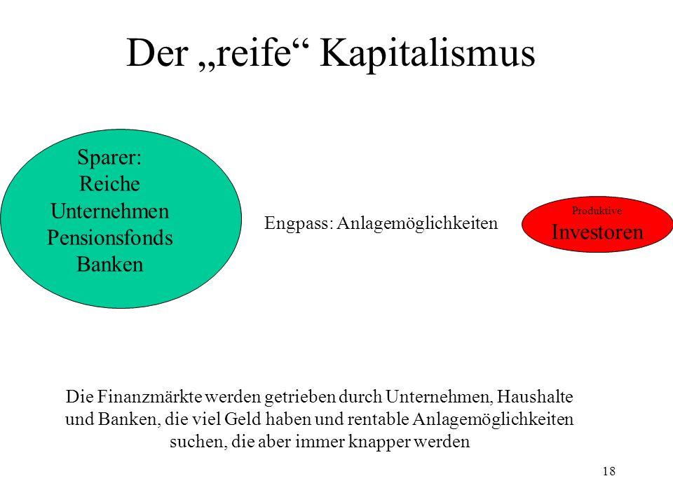 18 Der reife Kapitalismus Produktive Investoren Die Finanzmärkte werden getrieben durch Unternehmen, Haushalte und Banken, die viel Geld haben und ren