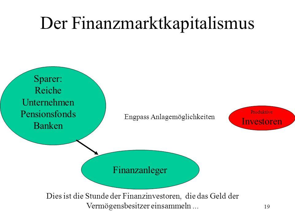19 Der Finanzmarktkapitalismus Produktive Investoren Dies ist die Stunde der Finanzinvestoren, die das Geld der Vermögensbesitzer einsammeln... Engpas