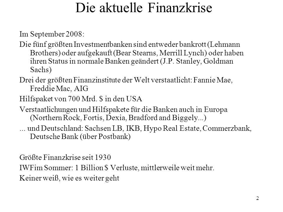 33 Verbriefung und Handel mit Kreditpaketen Bank S2 S1 S3 S4 Sp2 Sp3 Spe- kulant 1 KP Kredit Verkauf Kauf Fünf Schritte 1.Bank 1 vergibt Kredite an Schuldner (S) 2.Bank 1 bündelt Kredite in Wertpapierpaketen (KP) 3.Bank 1 verkauft die KP an Spekulanten 4.Bank 2 finanziert den Kauf der Spekulanten (CDO = Collateralised Debt Obligation) 5.Die Spekulanten handeln untereinander Bank 2 Kredit