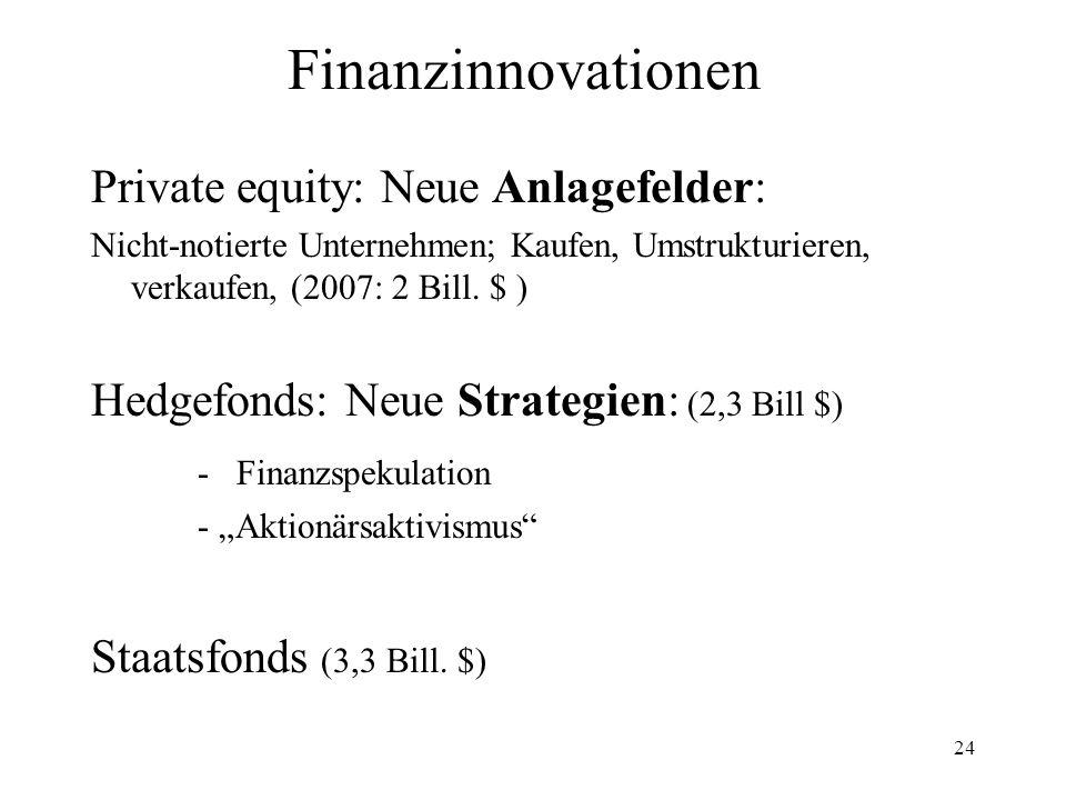 24 Finanzinnovationen Private equity: Neue Anlagefelder: Nicht-notierte Unternehmen; Kaufen, Umstrukturieren, verkaufen, (2007: 2 Bill. $ ) Hedgefonds