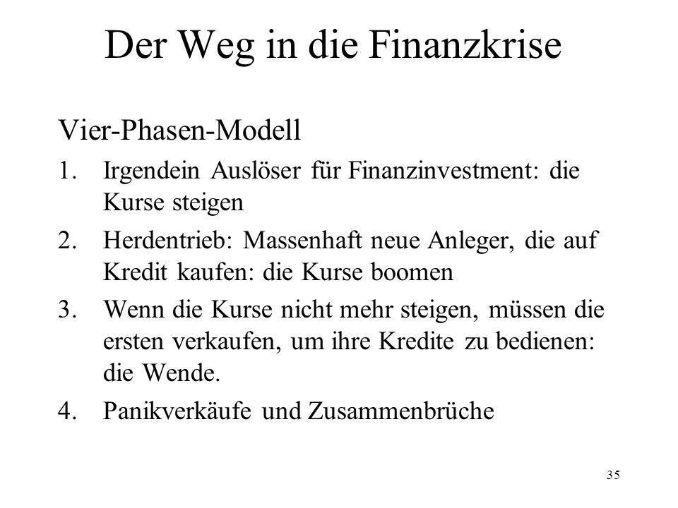 35 Der Weg in die Finanzkrise Vier-Phasen-Modell 1.Irgendein Auslöser für Finanzinvestment: die Kurse steigen 2.Herdentrieb: Massenhaft neue Anleger,