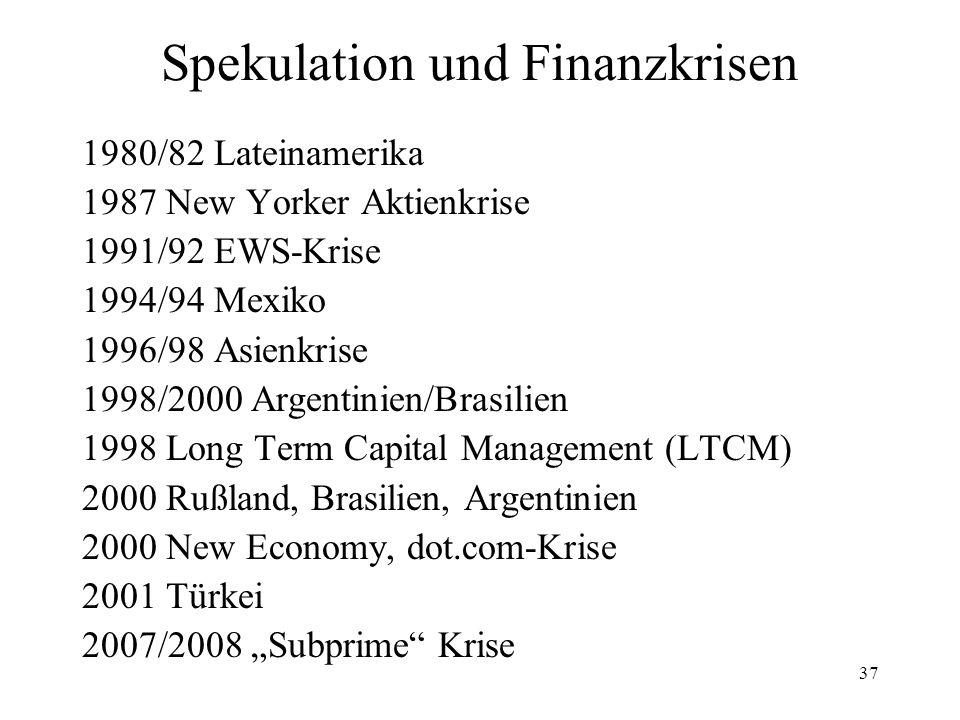 37 Spekulation und Finanzkrisen 1980/82 Lateinamerika 1987 New Yorker Aktienkrise 1991/92 EWS-Krise 1994/94 Mexiko 1996/98 Asienkrise 1998/2000 Argent