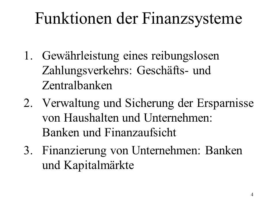 4 Funktionen der Finanzsysteme 1.Gewährleistung eines reibungslosen Zahlungsverkehrs: Geschäfts- und Zentralbanken 2.Verwaltung und Sicherung der Ersp