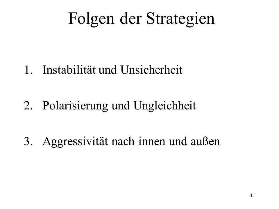 41 Folgen der Strategien 1.Instabilität und Unsicherheit 2.Polarisierung und Ungleichheit 3.Aggressivität nach innen und außen