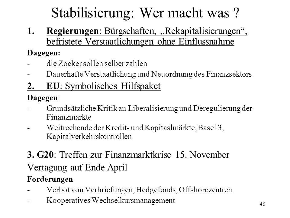 48 Stabilisierung: Wer macht was ? 1.Regierungen: Bürgschaften, Rekapitalisierungen, befristete Verstaatlichungen ohne Einflussnahme Dagegen: -die Zoc