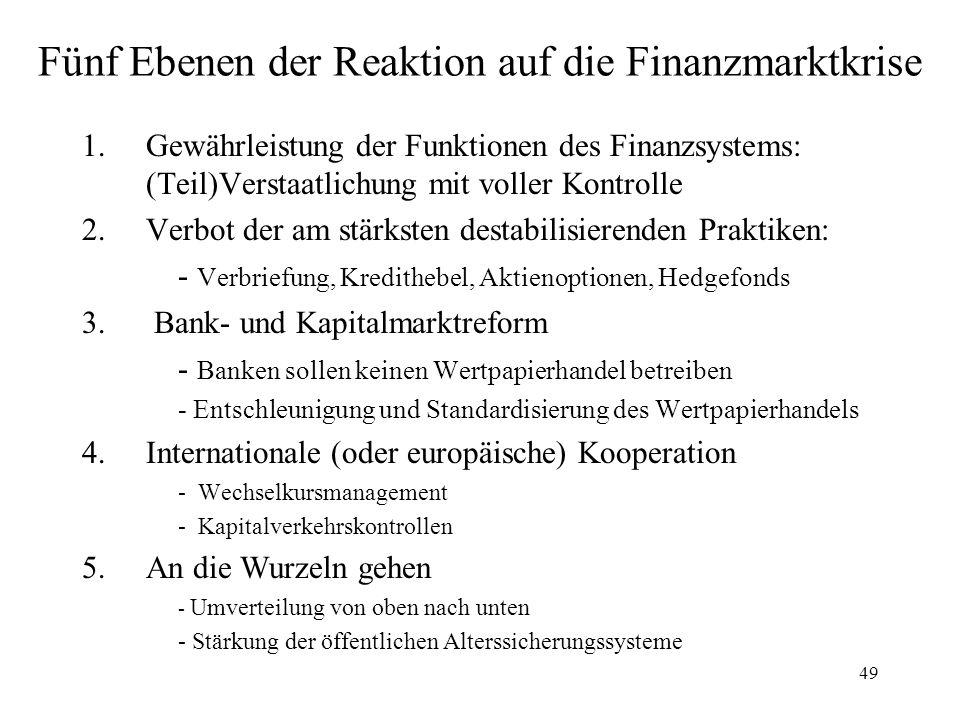 49 Fünf Ebenen der Reaktion auf die Finanzmarktkrise 1.Gewährleistung der Funktionen des Finanzsystems: (Teil)Verstaatlichung mit voller Kontrolle 2.V