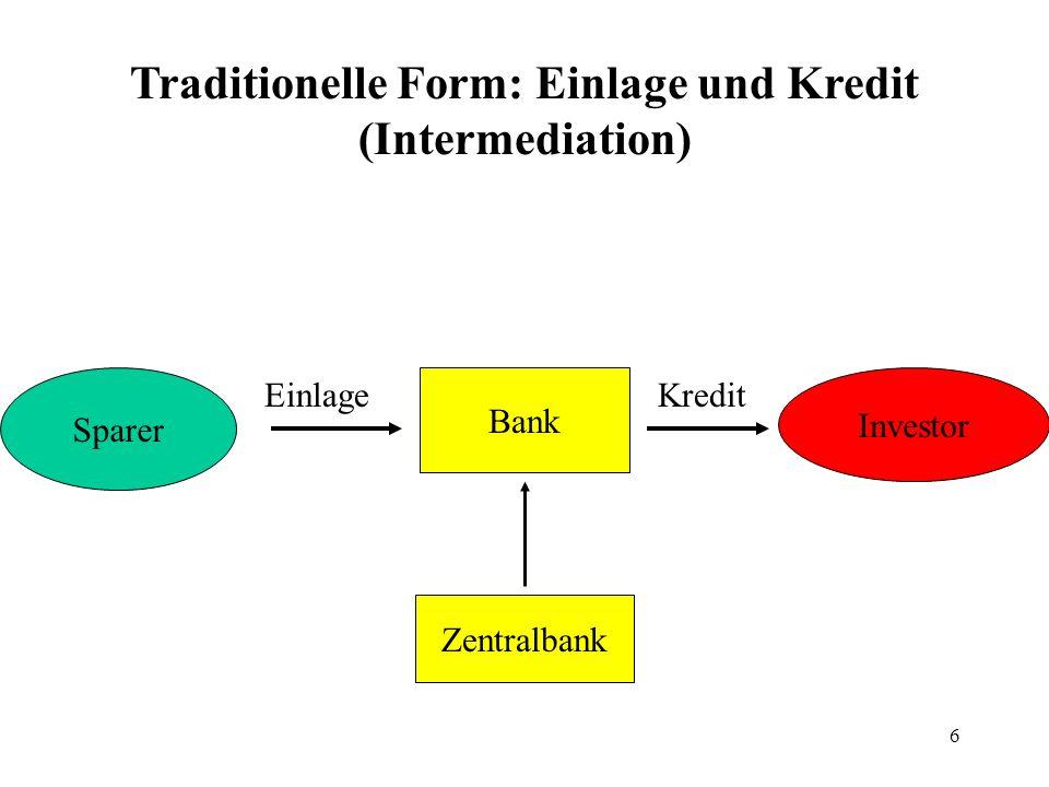 7 Alternative Form: Wertpapierfinanzierung (Disintermediation) SparerInvestor Aktien Anleihen