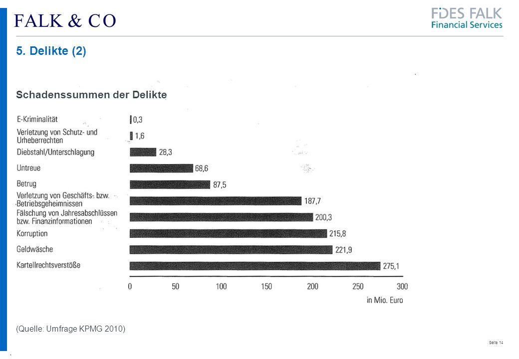 (Quelle: Umfrage KPMG 2010)Seite 14 Schadenssummen der Delikte (Quelle: Umfrage KPMG 2010) 5.