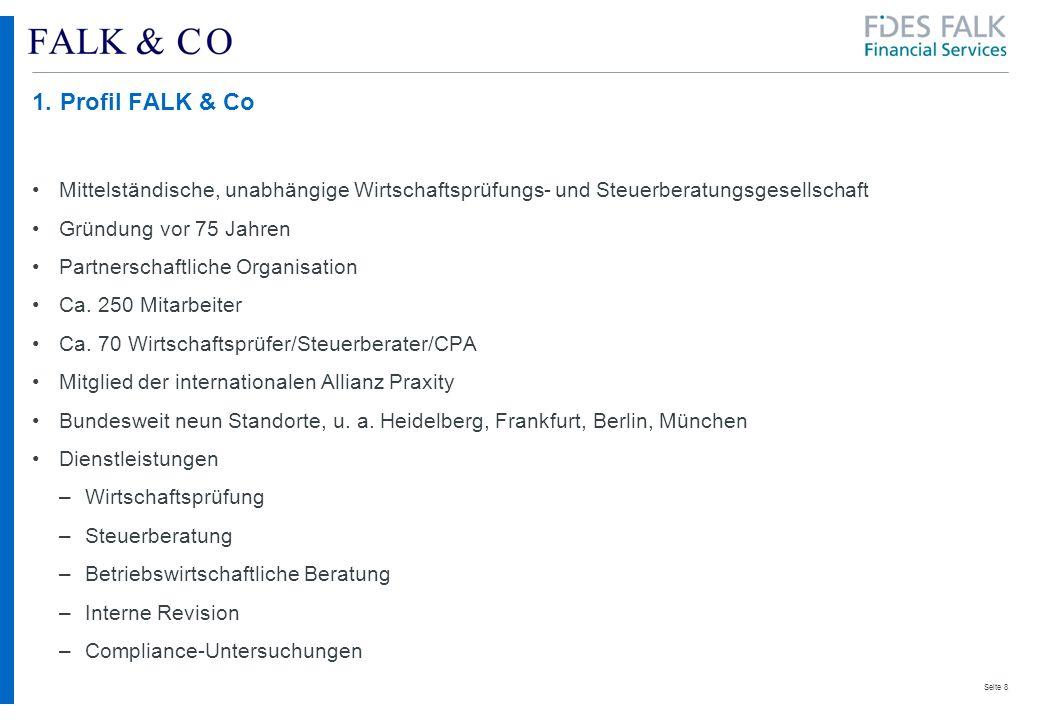 Seite 29 FIDES FALK Financial Services GmbH Wirtschaftsprüfungsgesellschaft Klaus Heininger WP/StB Günter Spanier WP/StB Darmstädter Landstraße 108 60598 Frankfurt am Main Tel.