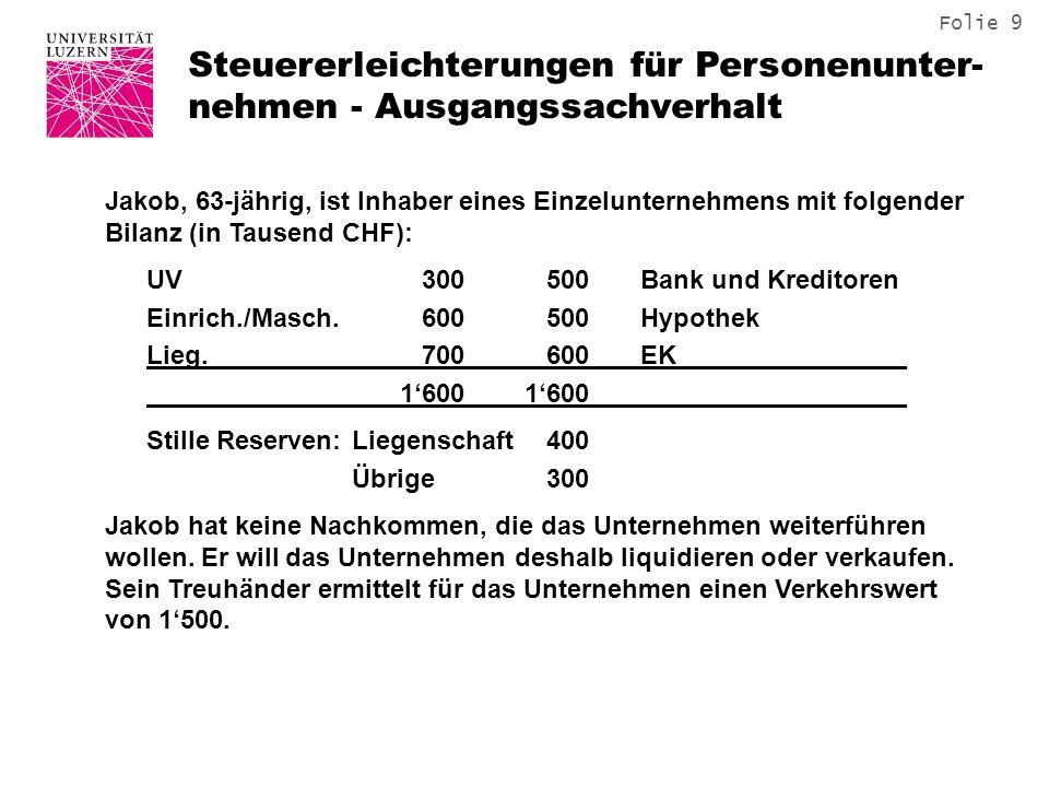 Folie 9 Steuererleichterungen für Personenunter- nehmen - Ausgangssachverhalt Jakob, 63-jährig, ist Inhaber eines Einzelunternehmens mit folgender Bilanz (in Tausend CHF): UV300500Bank und Kreditoren Einrich./Masch.600500Hypothek Lieg.