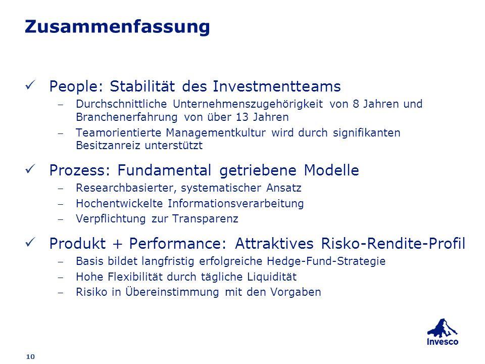 10 Zusammenfassung People: Stabilität des Investmentteams Durchschnittliche Unternehmenszugehörigkeit von 8 Jahren und Branchenerfahrung von über 13 J