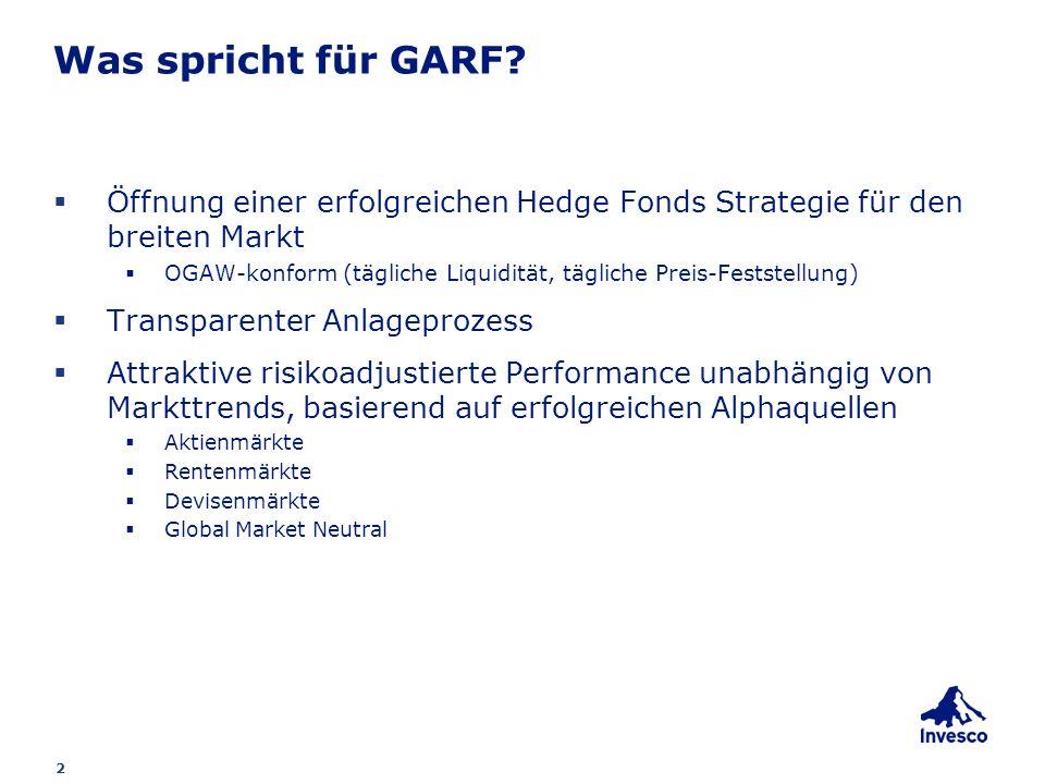2 Was spricht für GARF? Öffnung einer erfolgreichen Hedge Fonds Strategie für den breiten Markt OGAW-konform (tägliche Liquidität, tägliche Preis-Fest