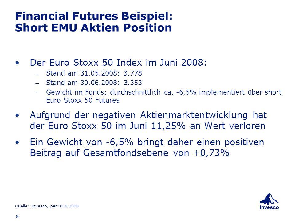 9 Fondsfakten Invesco Global Absolute Return Fund FondsdomizilLuxemburg FondsmanagerAlexander Uhlmann, CFA - Frankfurt Thorsten Paarmann, CFA - Frankfurt Auflegungsdatum25.