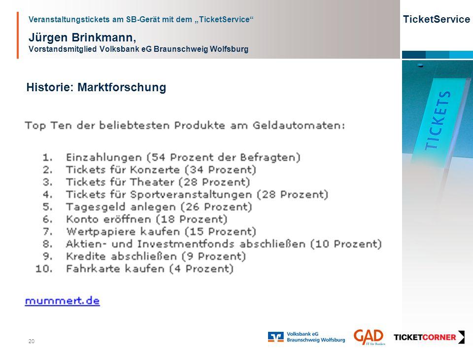 Veranstaltungstickets am SB-Gerät mit dem TicketService TicketService 20 Jürgen Brinkmann, Vorstandsmitglied Volksbank eG Braunschweig Wolfsburg Historie: Marktforschung