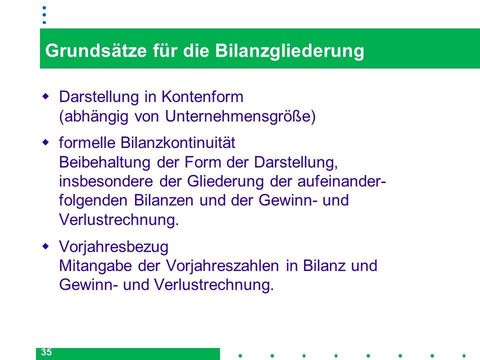 35 Grundsätze für die Bilanzgliederung Darstellung in Kontenform (abhängig von Unternehmensgröße) formelle Bilanzkontinuität Beibehaltung der Form der