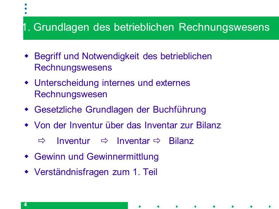 65 Der Buchungssatz (BS) Beispiel: Warenverkauf im Wert von 100,– gegen Banküberweisung –Waren stehen auf der Aktivseite der Bilanz.