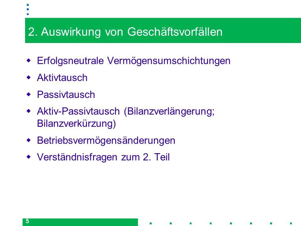 26 Inventur Allgemeines: Bestandsaufnahme, d.h.