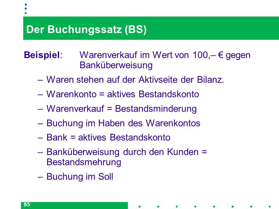 65 Der Buchungssatz (BS) Beispiel: Warenverkauf im Wert von 100,– gegen Banküberweisung –Waren stehen auf der Aktivseite der Bilanz. –Warenkonto = akt