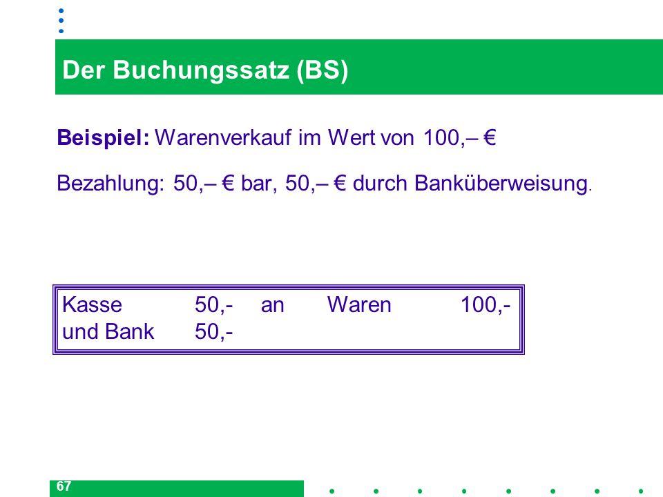 67 Der Buchungssatz (BS) Beispiel: Warenverkauf im Wert von 100,– Bezahlung: 50,– bar, 50,– durch Banküberweisung. Kasse50,-anWaren100,- und Bank50,-