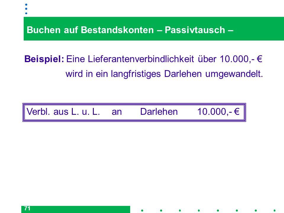 71 Buchen auf Bestandskonten – Passivtausch – Beispiel: Eine Lieferantenverbindlichkeit über 10.000,- wird in ein langfristiges Darlehen umgewandelt.