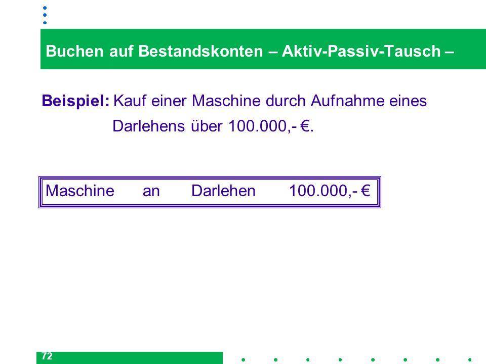 72 Buchen auf Bestandskonten – Aktiv-Passiv-Tausch – Beispiel: Kauf einer Maschine durch Aufnahme eines Darlehens über 100.000,-. Maschine anDarlehen1