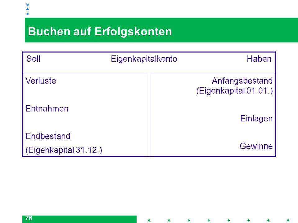 76 Buchen auf Erfolgskonten Soll Eigenkapitalkonto Haben Verluste Entnahmen Endbestand (Eigenkapital 31.12.) Anfangsbestand (Eigenkapital 01.01.) Einl
