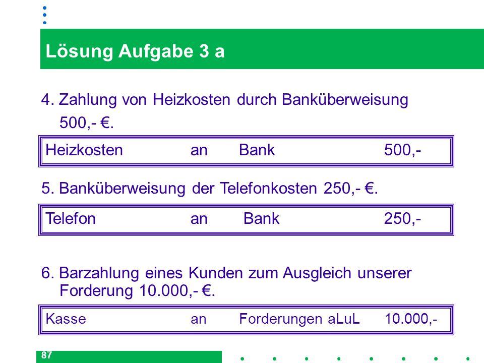 87 Lösung Aufgabe 3 a 4. Zahlung von Heizkosten durch Banküberweisung 500,-. Heizkostenan Bank500,- Telefonan Bank250,- Kassean Forderungen aLuL10.000
