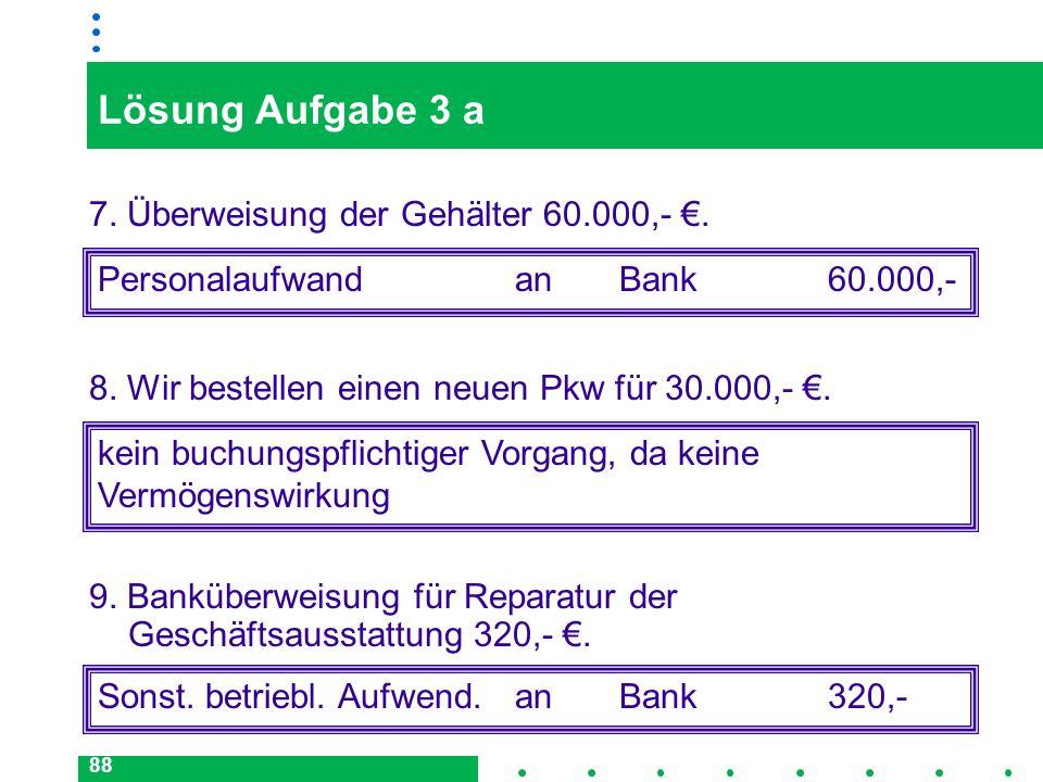 88 Lösung Aufgabe 3 a 7. Überweisung der Gehälter 60.000,-. Personalaufwand an Bank60.000,- kein buchungspflichtiger Vorgang, da keine Vermögenswirkun