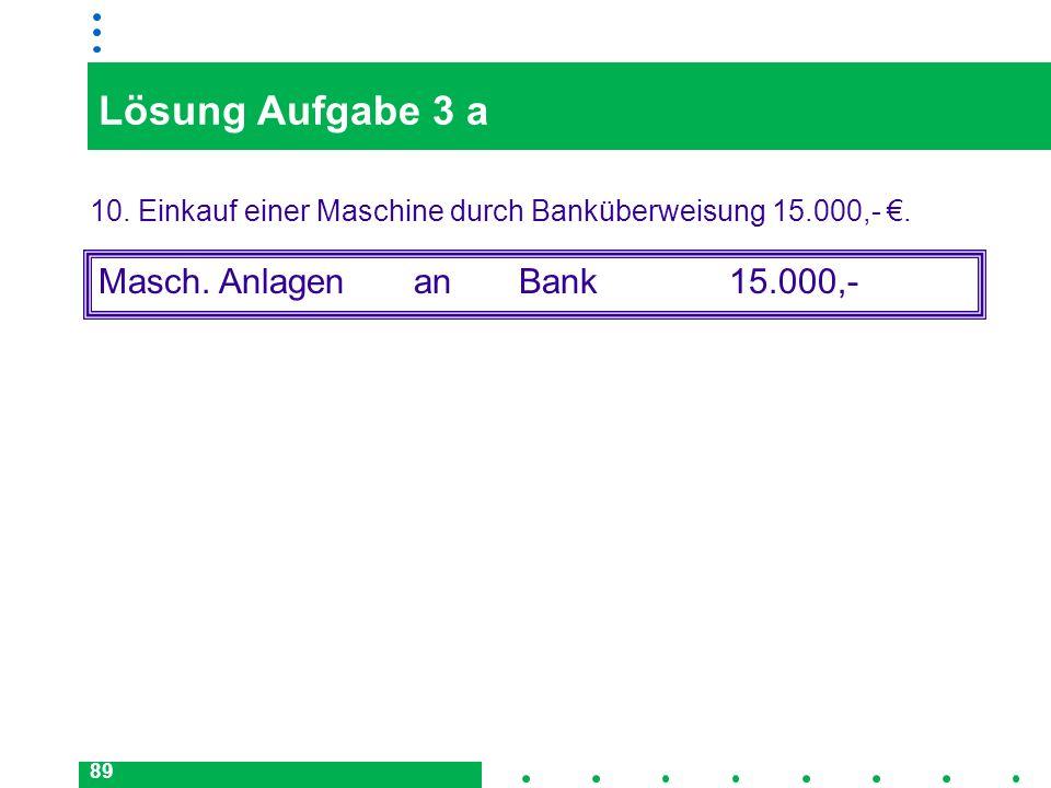 89 Lösung Aufgabe 3 a 10. Einkauf einer Maschine durch Banküberweisung 15.000,-. Masch. Anlagenan Bank15.000,-