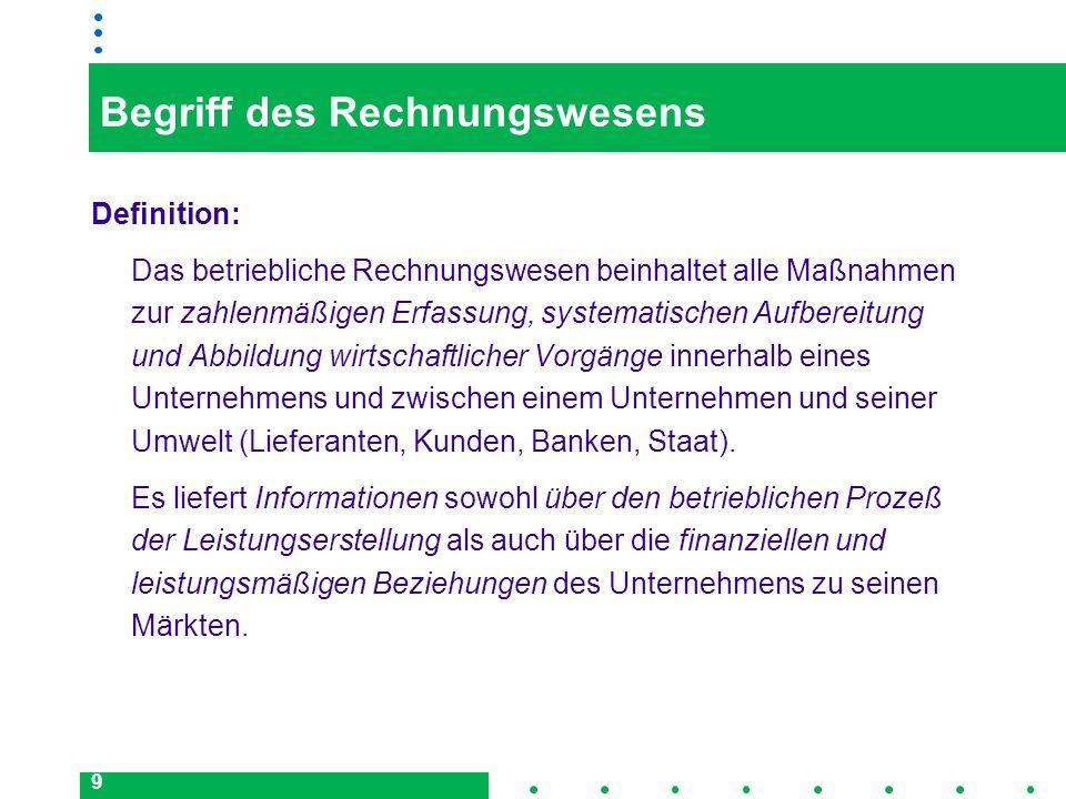 20 Gesetzliche Grundlagen der Buchführung Buchführungspflicht nach § 238 HGB: Hiernach sind Kaufleute (s.