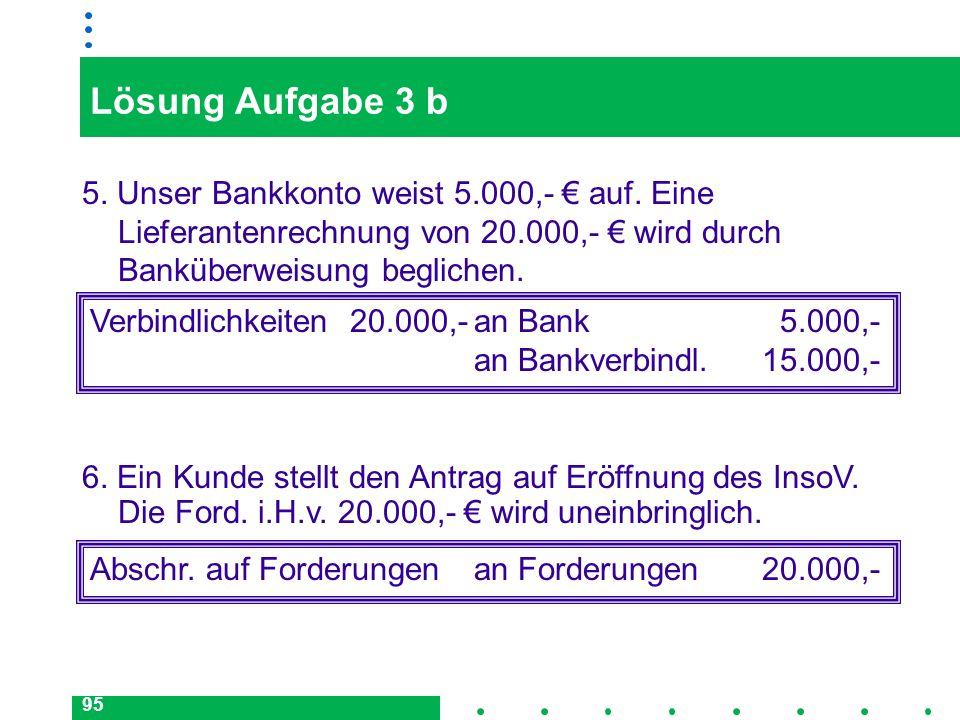 95 Lösung Aufgabe 3 b 5. Unser Bankkonto weist 5.000,- auf. Eine Lieferantenrechnung von 20.000,- wird durch Banküberweisung beglichen. Verbindlichkei