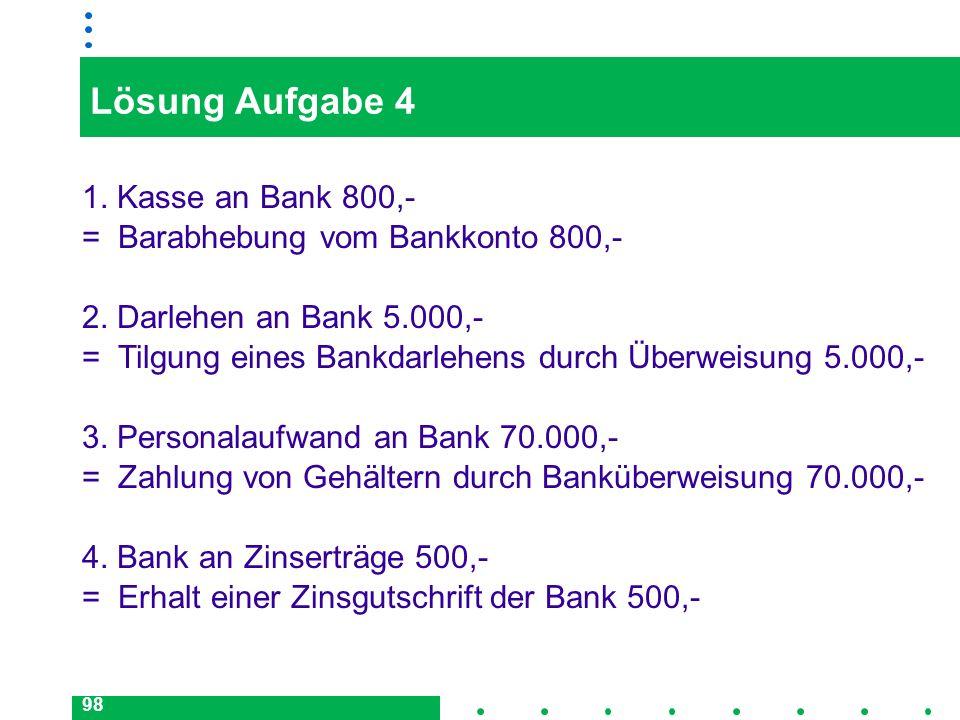 98 Lösung Aufgabe 4 1. Kasse an Bank 800,- = Barabhebung vom Bankkonto 800,- 2. Darlehen an Bank 5.000,- = Tilgung eines Bankdarlehens durch Überweisu