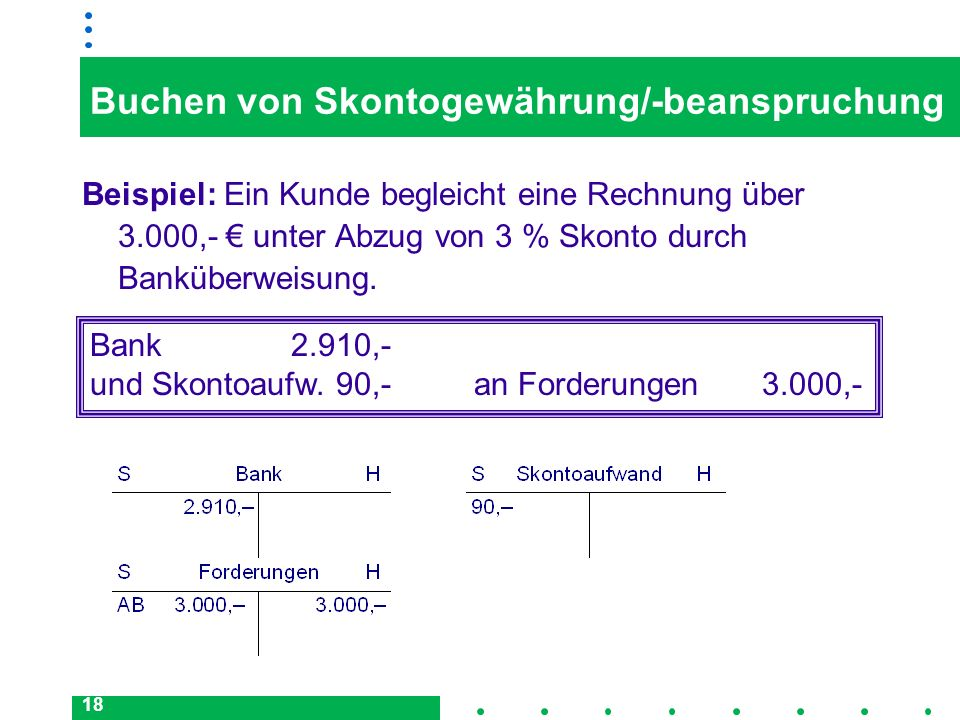 18 Buchen von Skontogewährung/-beanspruchung Beispiel: Ein Kunde begleicht eine Rechnung über 3.000,- unter Abzug von 3 % Skonto durch Banküberweisung