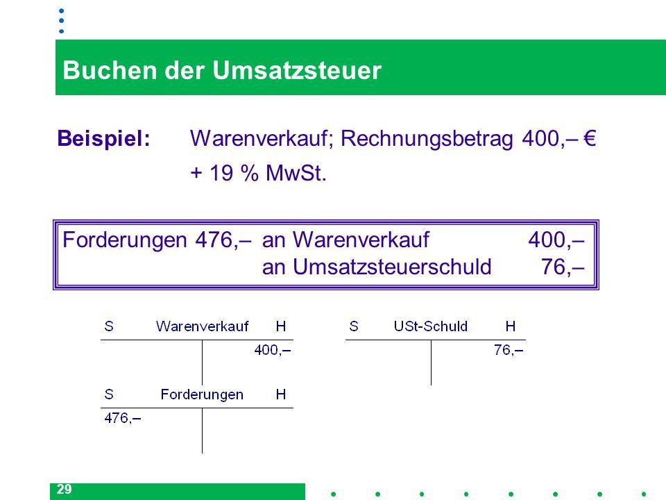 29 Buchen der Umsatzsteuer Beispiel:Warenverkauf; Rechnungsbetrag 400,– + 19 % MwSt. Forderungen 476,– an Warenverkauf 400,– an Umsatzsteuerschuld 76,