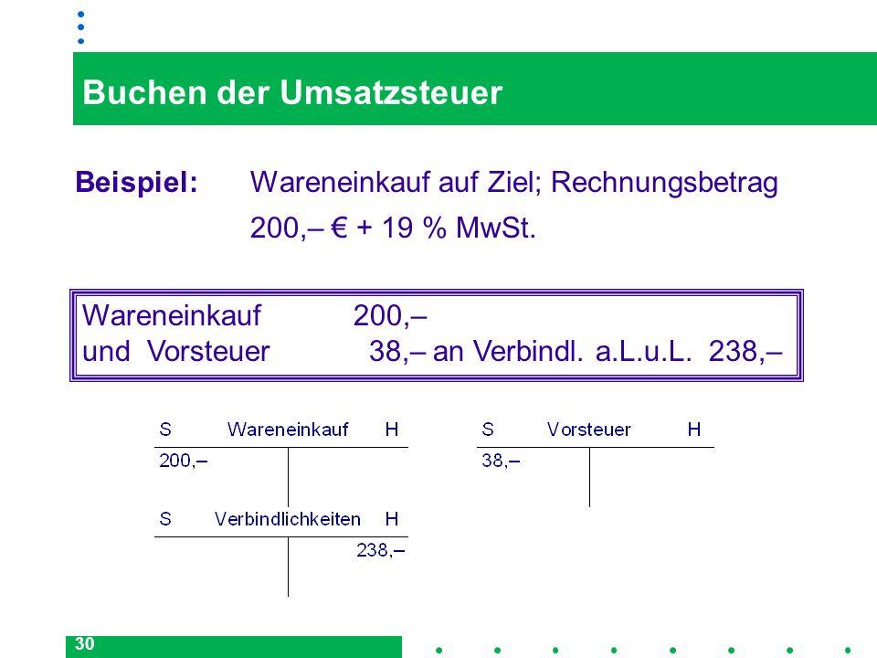 30 Buchen der Umsatzsteuer Beispiel: Wareneinkauf auf Ziel; Rechnungsbetrag 200,– + 19 % MwSt. Wareneinkauf 200,– und Vorsteuer 38,–an Verbindl. a.L.u