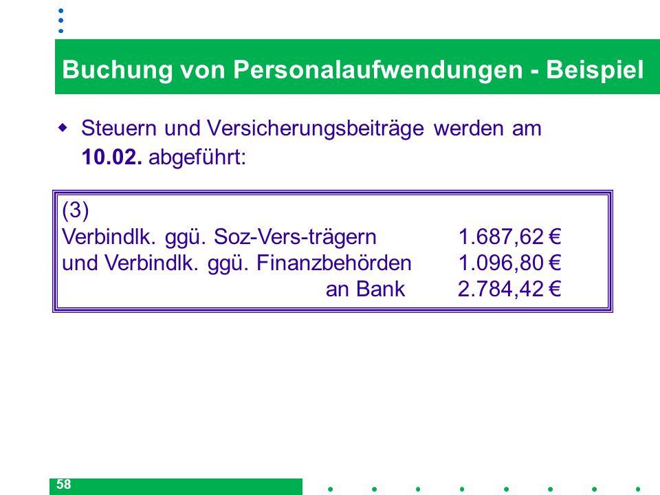 58 Buchung von Personalaufwendungen - Beispiel Steuern und Versicherungsbeiträge werden am 10.02. abgeführt: (3) Verbindlk. ggü. Soz-Vers-trägern 1.68