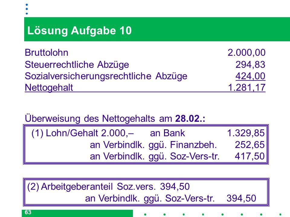 63 Lösung Aufgabe 10 Bruttolohn 2.000,00 Steuerrechtliche Abzüge 294,83 Sozialversicherungsrechtliche Abzüge 424,00 Nettogehalt1.281,17 (1) Lohn/Gehal