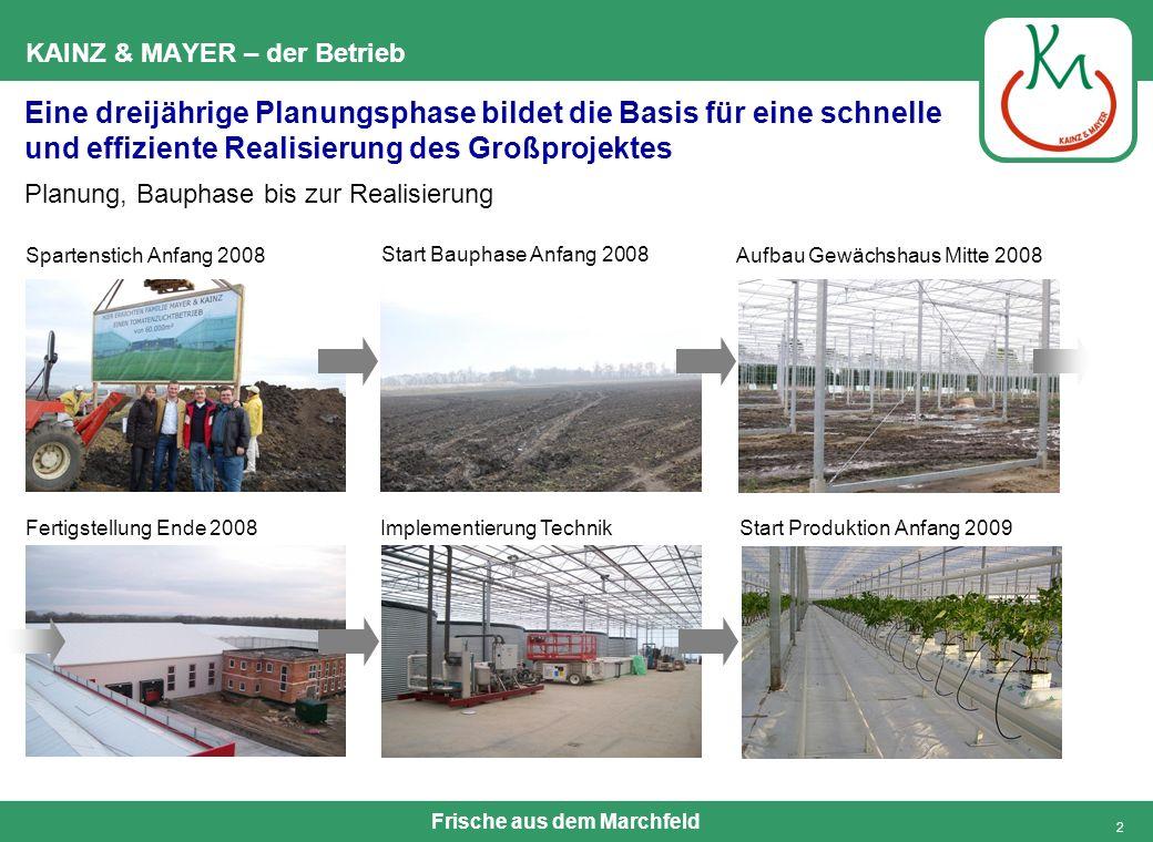 Frische aus dem Marchfeld 2 KAINZ & MAYER – der Betrieb Eine dreijährige Planungsphase bildet die Basis für eine schnelle und effiziente Realisierung