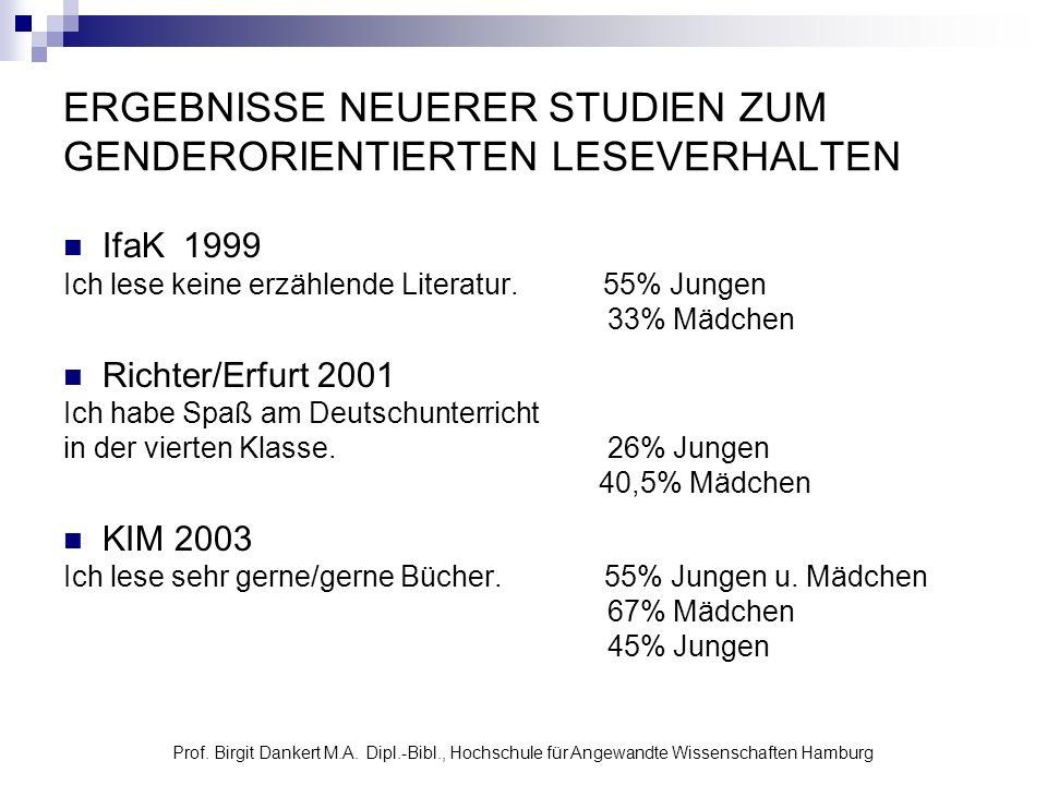 Prof. Birgit Dankert M.A. Dipl.-Bibl., Hochschule für Angewandte Wissenschaften Hamburg ERGEBNISSE NEUERER STUDIEN ZUM GENDERORIENTIERTEN LESEVERHALTE