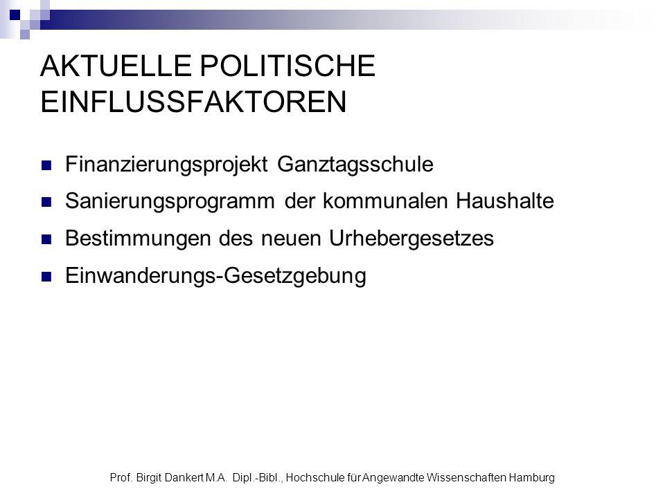 Prof. Birgit Dankert M.A. Dipl.-Bibl., Hochschule für Angewandte Wissenschaften Hamburg AKTUELLE POLITISCHE EINFLUSSFAKTOREN Finanzierungsprojekt Ganz