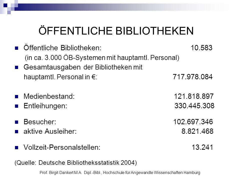 Prof. Birgit Dankert M.A. Dipl.-Bibl., Hochschule für Angewandte Wissenschaften Hamburg ÖFFENTLICHE BIBLIOTHEKEN Öffentliche Bibliotheken: 10.583 (in