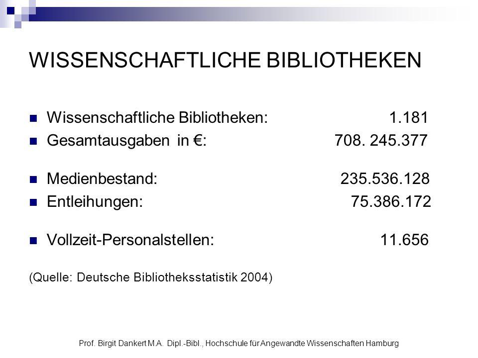 Prof. Birgit Dankert M.A. Dipl.-Bibl., Hochschule für Angewandte Wissenschaften Hamburg WISSENSCHAFTLICHE BIBLIOTHEKEN Wissenschaftliche Bibliotheken: