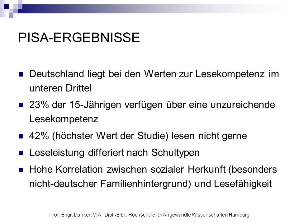 Prof. Birgit Dankert M.A. Dipl.-Bibl., Hochschule für Angewandte Wissenschaften Hamburg PISA-ERGEBNISSE Deutschland liegt bei den Werten zur Lesekompe