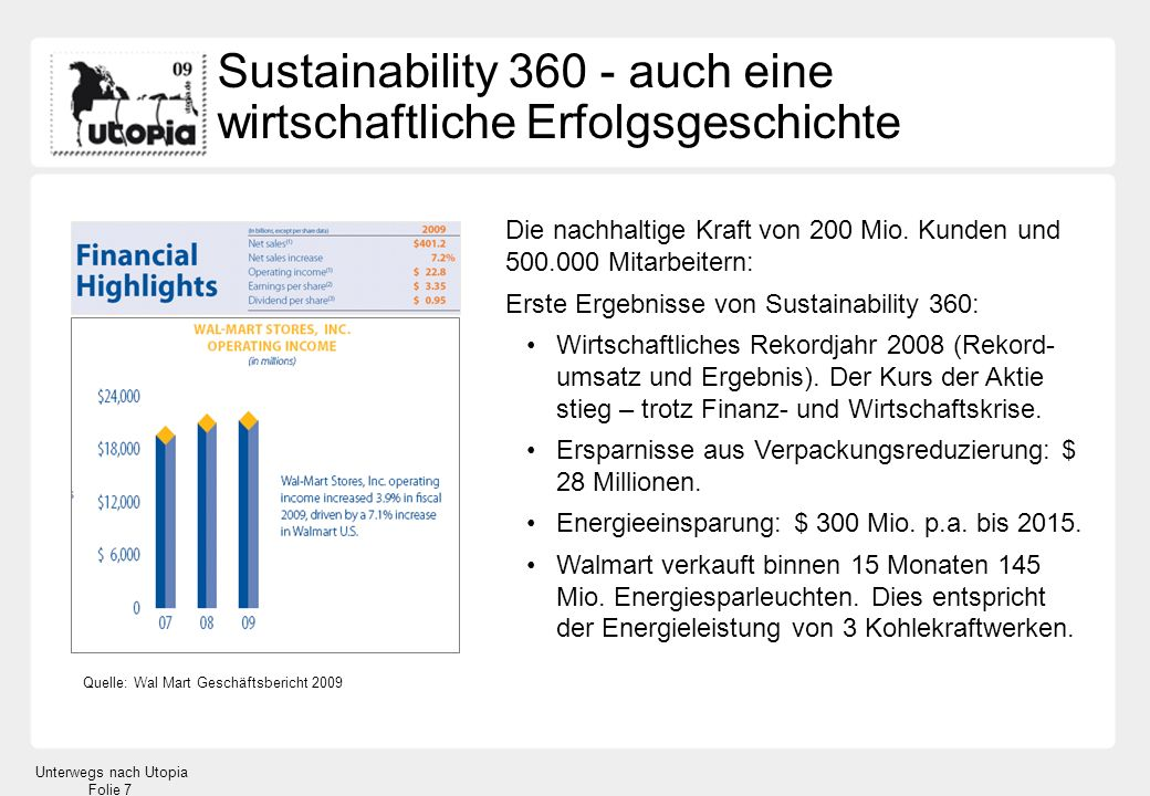 Unterwegs nach Utopia Folie 7 Sustainability 360 - auch eine wirtschaftliche Erfolgsgeschichte Die nachhaltige Kraft von 200 Mio. Kunden und 500.000 M
